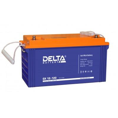 Delta GX12-120